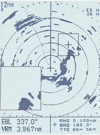 Zoom radar