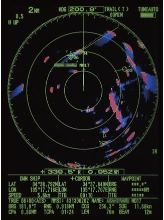 Fast Target Tracking (TT)