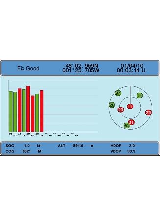Page qualité signal GPS