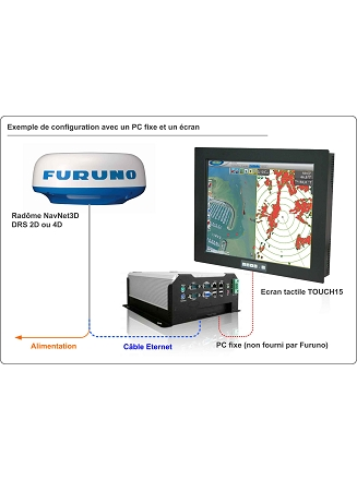 Solution N°2 pour RADAR PC